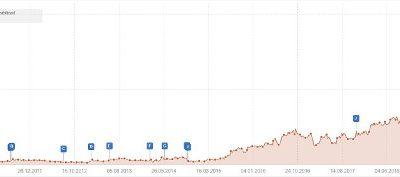 La visibilidad de la  web de EFE.com se ha multiplicado por cuatro en los últimos tres meses