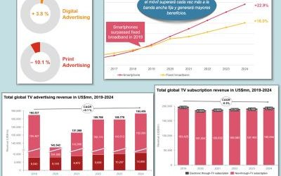 Informe de la consultora PwC sobre las perspectivas del negocio de la información